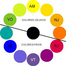circulo cromático2