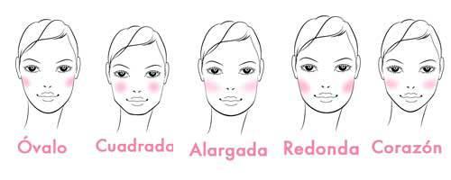colorete-tipo-rostro